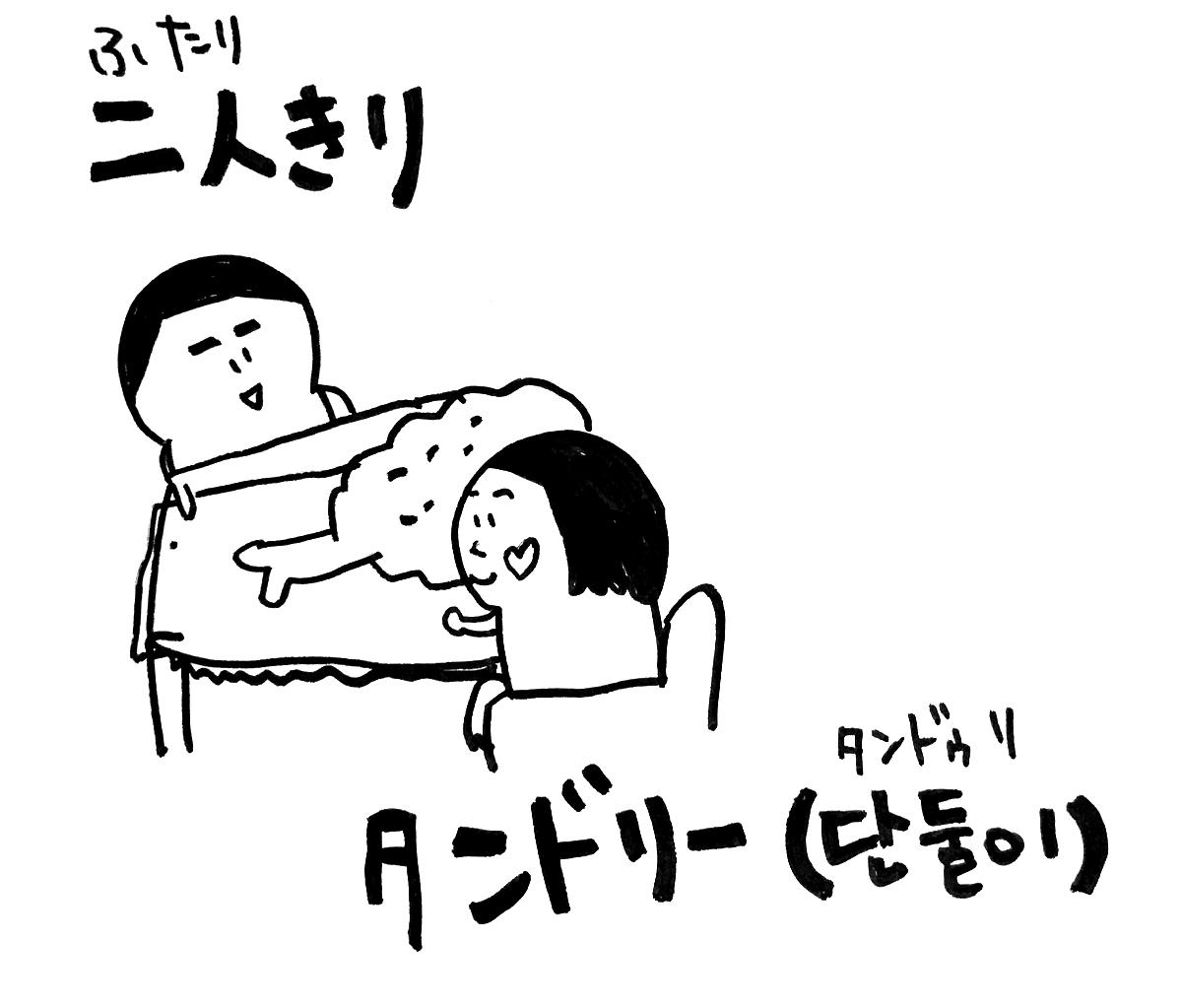 日本語「二人きり」→韓国語「タンドリー(단둘이)」 - 語呂で覚える ...
