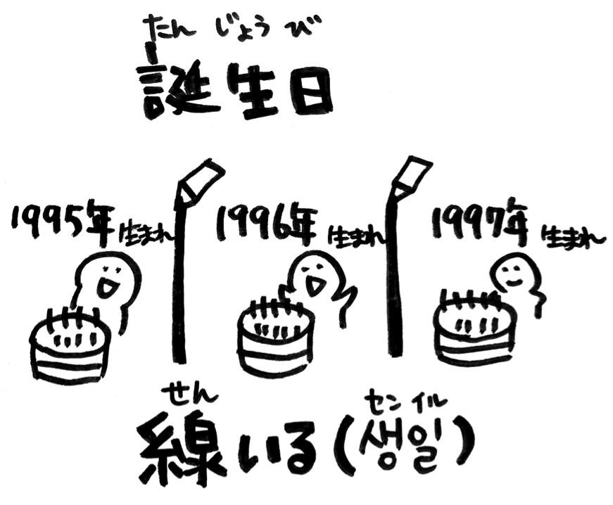 語 誕生 日 おめでとう 韓国