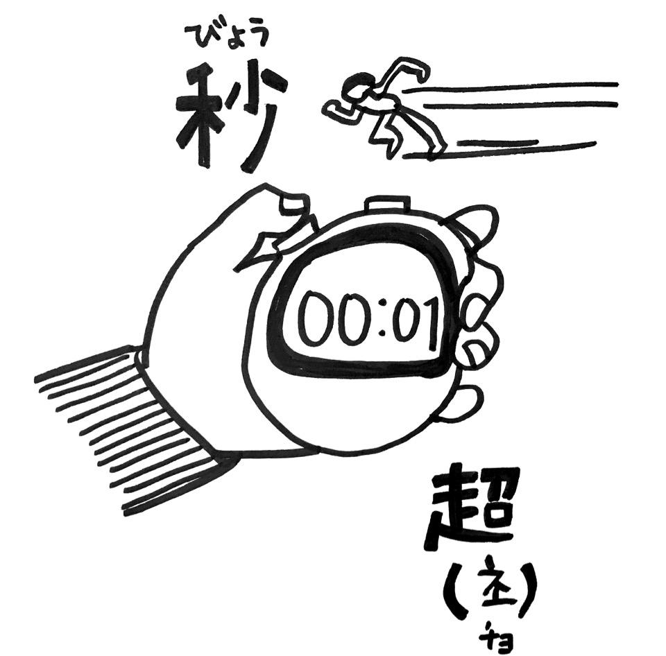 日本語「秒」→韓国語「超(초)」 - 語呂で覚える韓国語 こんぶパン